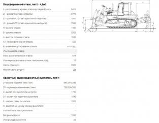 Бульдозер ТМ10 ГСТ9 Поколение 2
